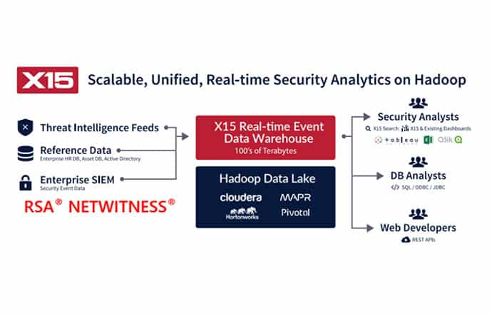 big-data-solutions-RSA Security Analytics