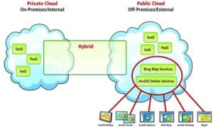 data-security-and-hybrid_cloud